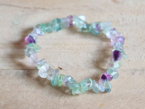 Use Fluorite Crystal To Clear Blockage And Improve Communication