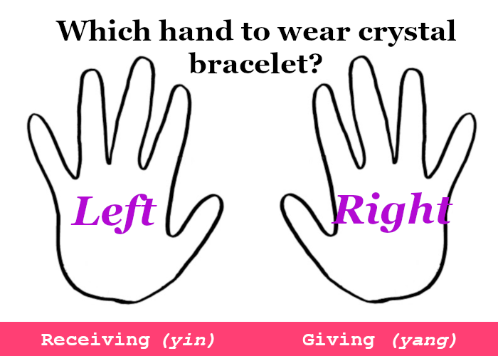 which hand to wear crystal bracelet left or right